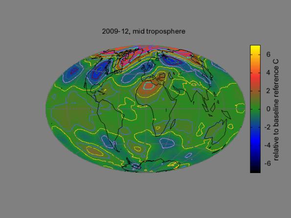 mid troposphere