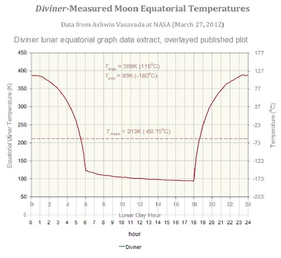 graphline-demo